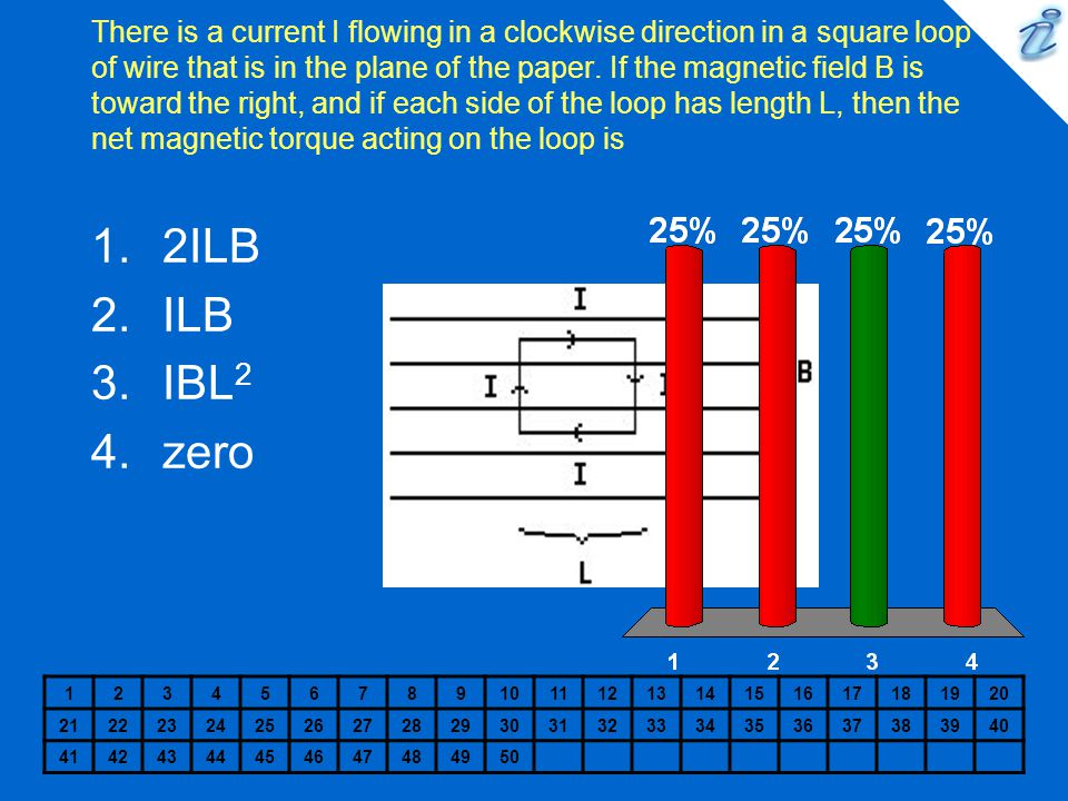 There is a current I flowing in a clockwise direction in a square loop of wire that is in the plane of the paper. If the magnetic field B is toward the right, and if each side of the loop has length L, then the net magnetic torque acting on the loop is