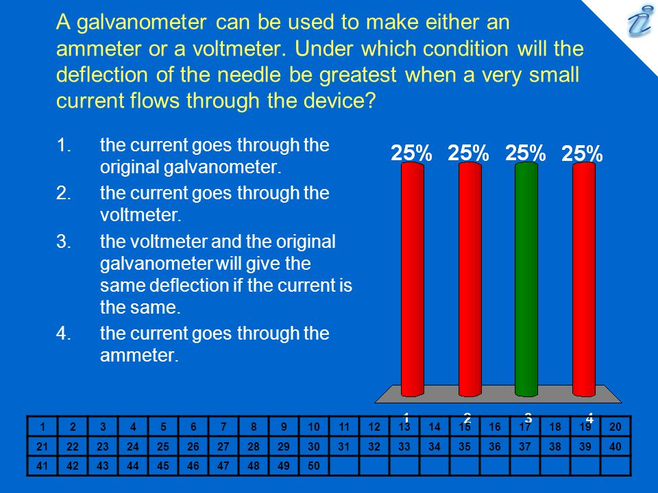 A galvanometer can be used to make either an ammeter or a voltmeter