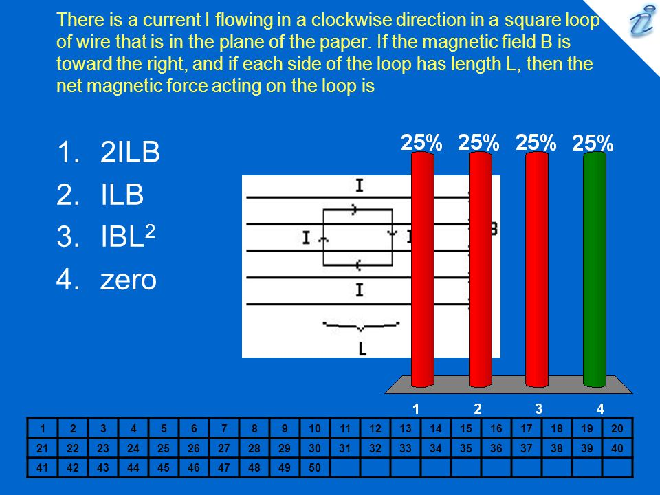There is a current I flowing in a clockwise direction in a square loop of wire that is in the plane of the paper. If the magnetic field B is toward the right, and if each side of the loop has length L, then the net magnetic force acting on the loop is