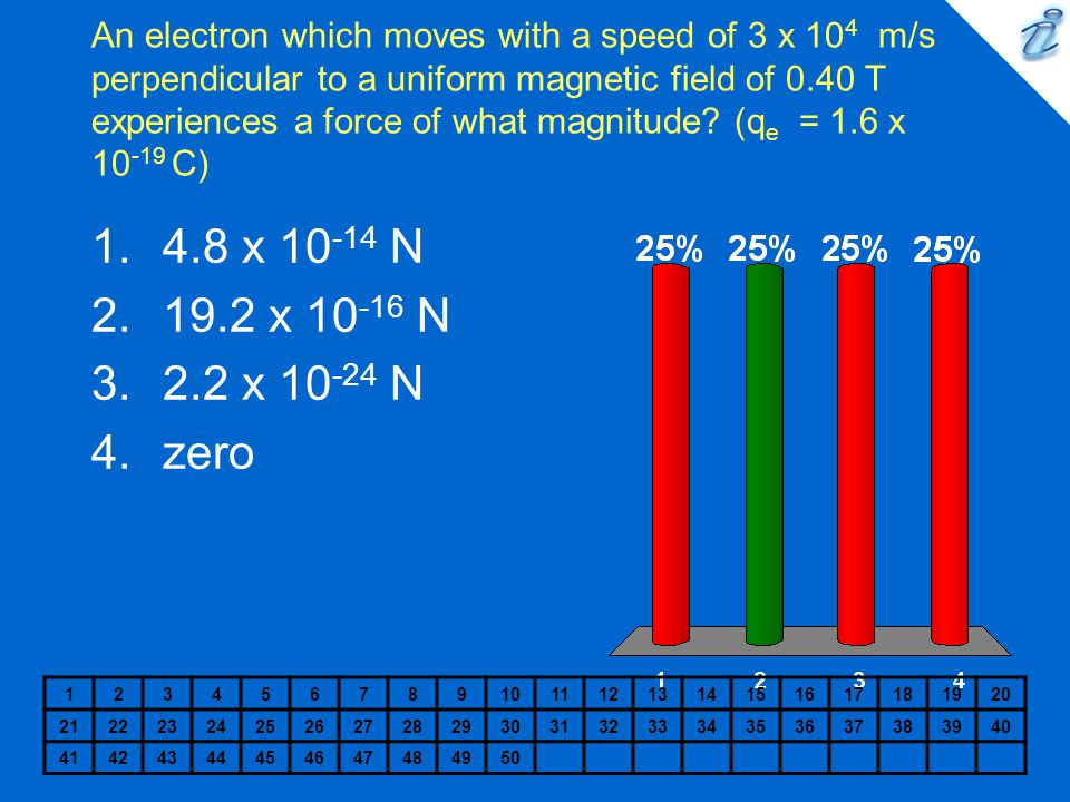 An electron which moves with a speed of 3 x 104 m/s perpendicular to a uniform magnetic field of 0.40 T experiences a force of what magnitude (qe = 1.6 x 10-19 C)