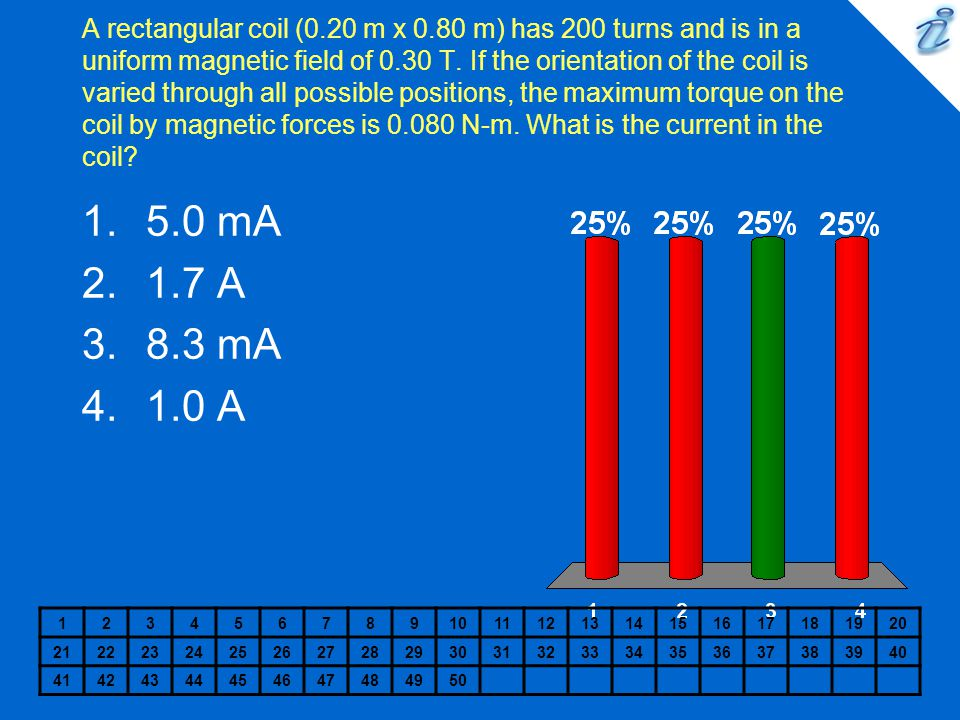 A rectangular coil (0.20 m x 0.80 m) has 200 turns and is in a uniform magnetic field of 0.30 T. If the orientation of the coil is varied through all possible positions, the maximum torque on the coil by magnetic forces is 0.080 N-m. What is the current in the coil