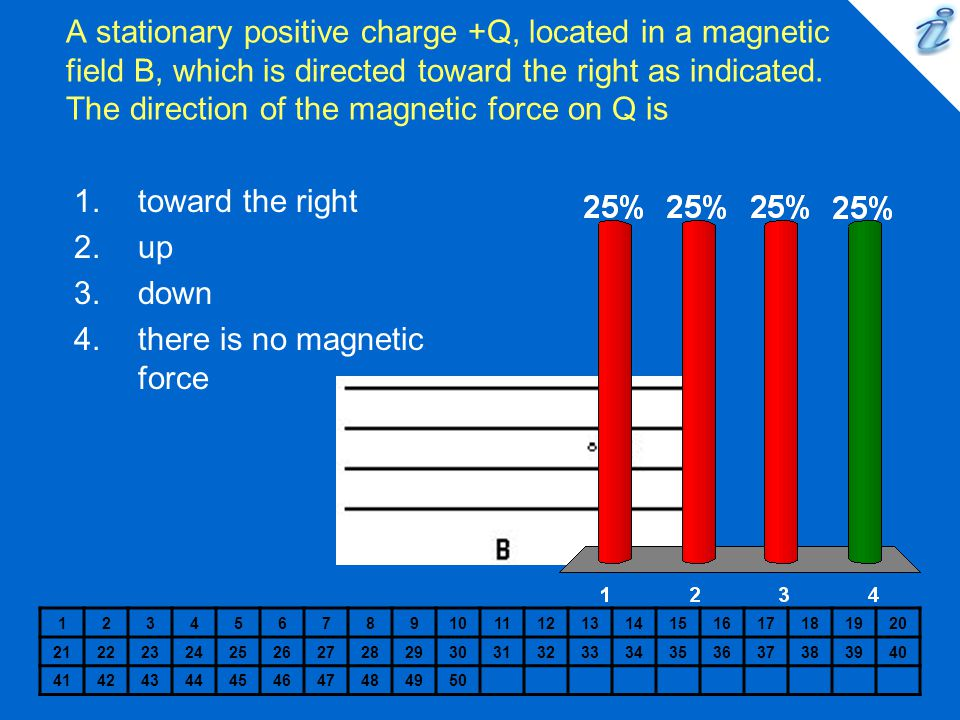 there is no magnetic force