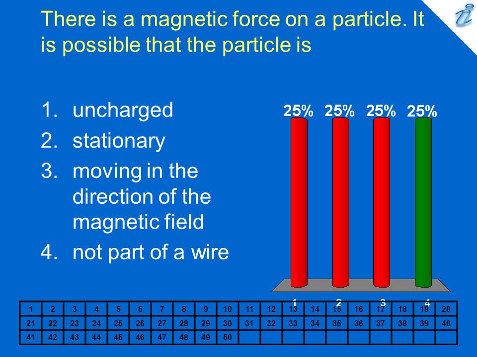 moving in the direction of the magnetic field