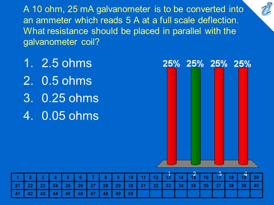 A 10 ohm, 25 mA galvanometer is to be converted into an ammeter which reads 5 A at a full scale deflection. What resistance should be placed in parallel with the galvanometer coil