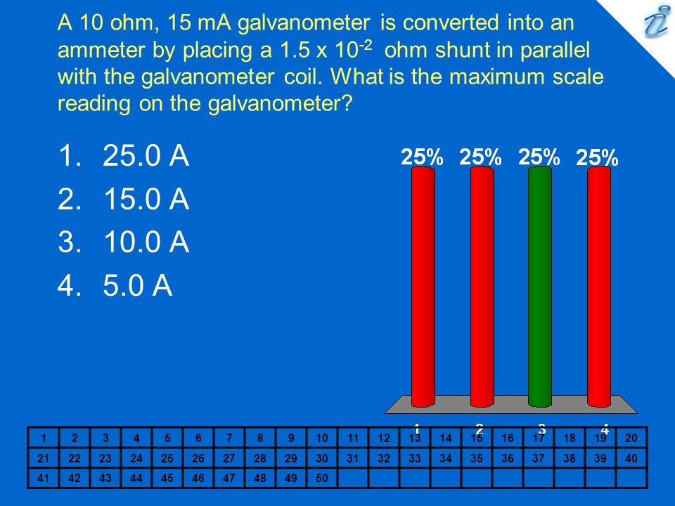 A 10 ohm, 15 mA galvanometer is converted into an ammeter by placing a 1.5 x 10-2 ohm shunt in parallel with the galvanometer coil. What is the maximum scale reading on the galvanometer