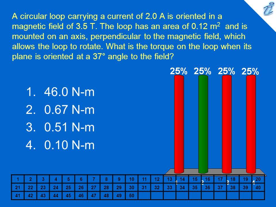 A circular loop carrying a current of 2