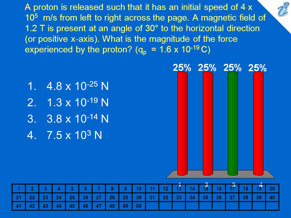 A proton is released such that it has an initial speed of 4 x 105 m/s from left to right across the page. A magnetic field of 1.2 T is present at an angle of 30° to the horizontal direction (or positive x-axis). What is the magnitude of the force experienced by the proton (qp = 1.6 x 10-19 C)