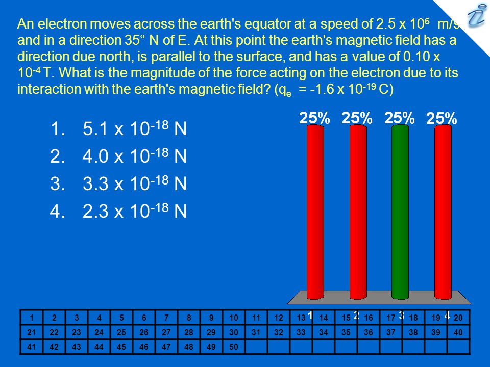 An electron moves across the earth s equator at a speed of 2