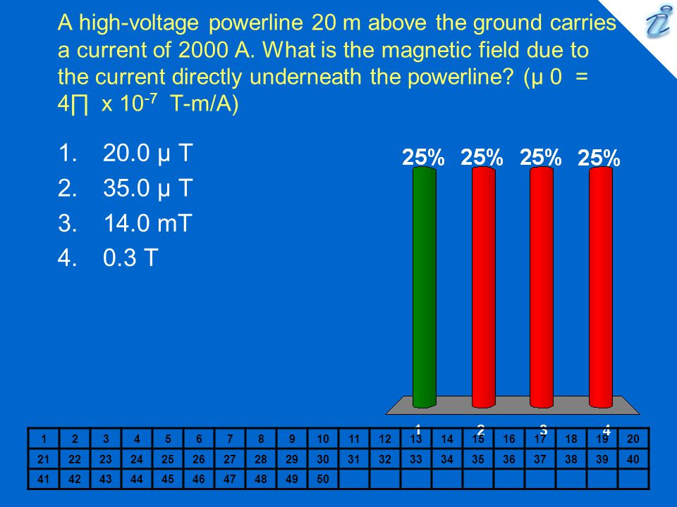 A high-voltage powerline 20 m above the ground carries a current of 2000 A. What is the magnetic field due to the current directly underneath the powerline (µ 0 = 4∏ x 10-7 T-m/A)