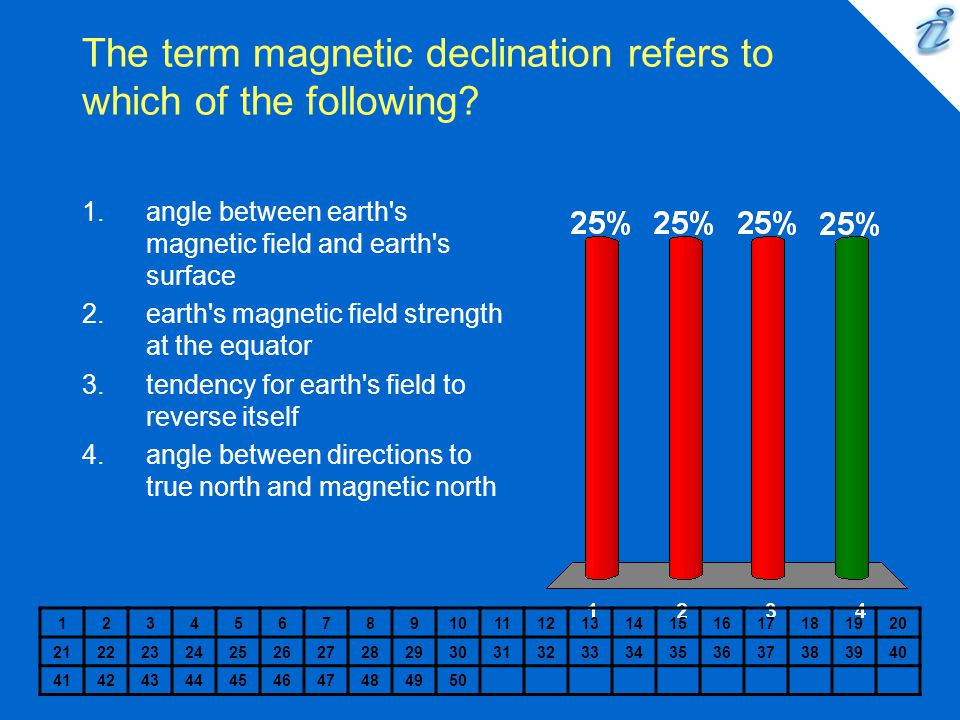 The term magnetic declination refers to which of the following