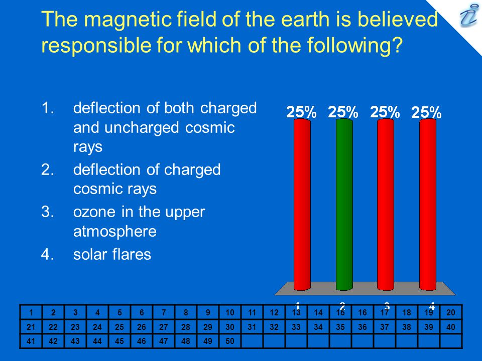 The magnetic field of the earth is believed responsible for which of the following