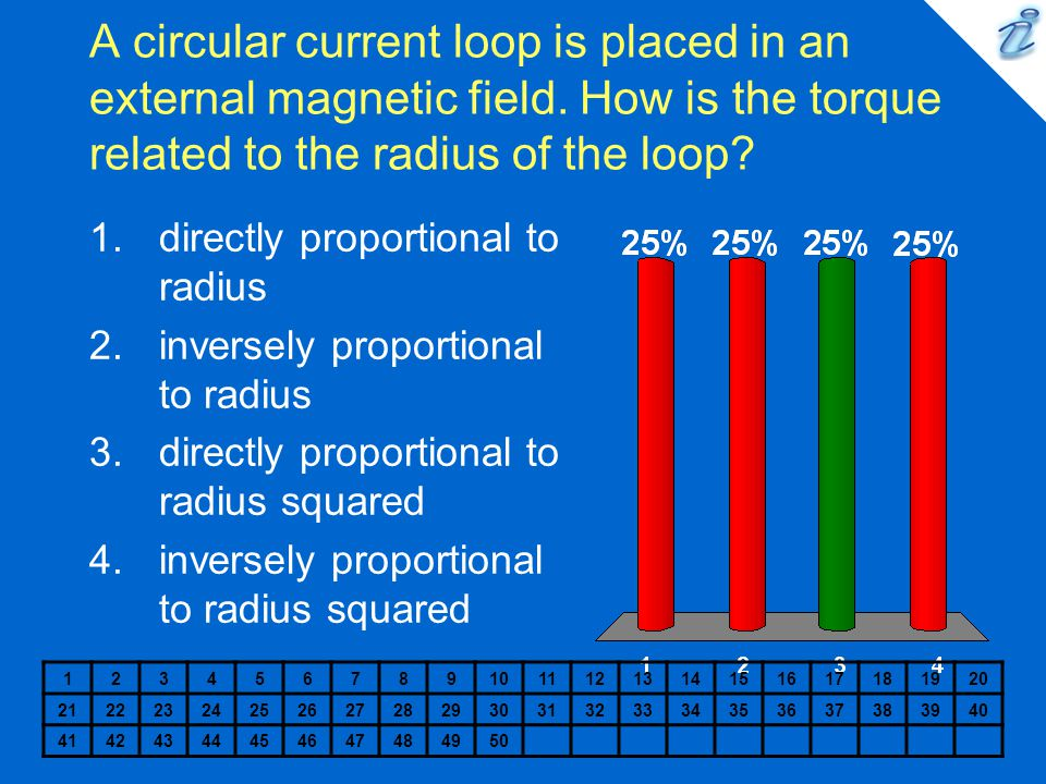 A circular current loop is placed in an external magnetic field