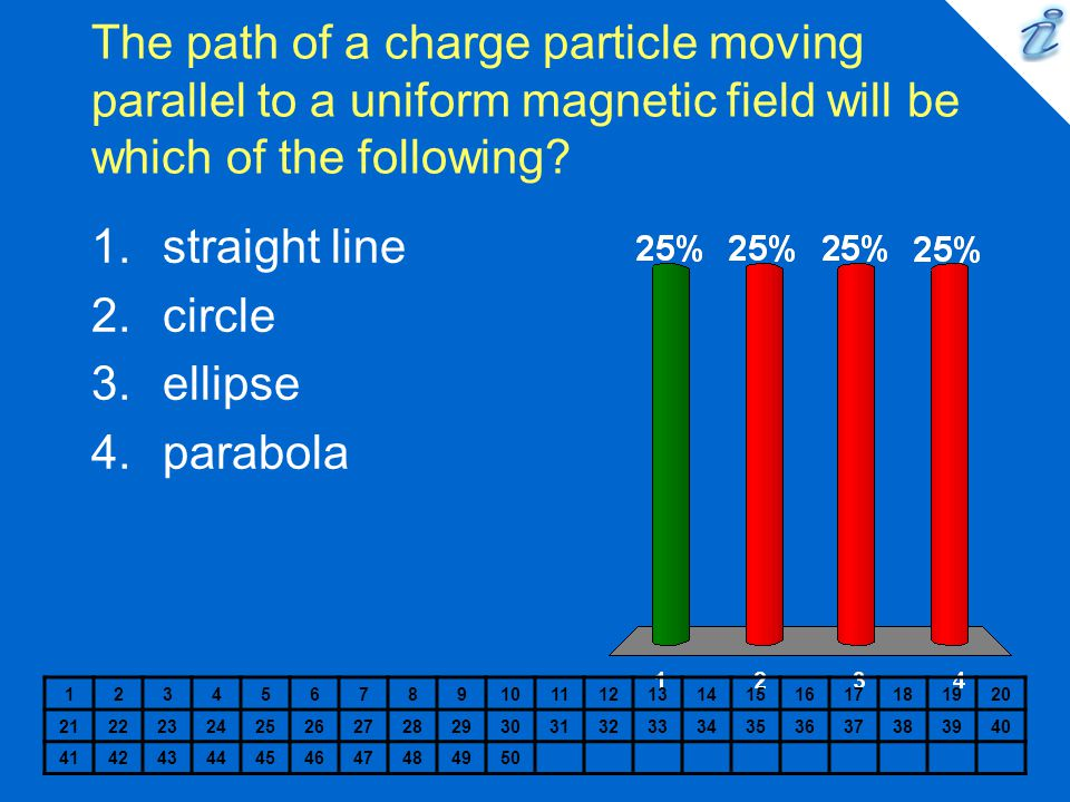 The path of a charge particle moving parallel to a uniform magnetic field will be which of the following