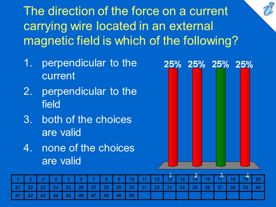 The direction of the force on a current carrying wire located in an external magnetic field is which of the following
