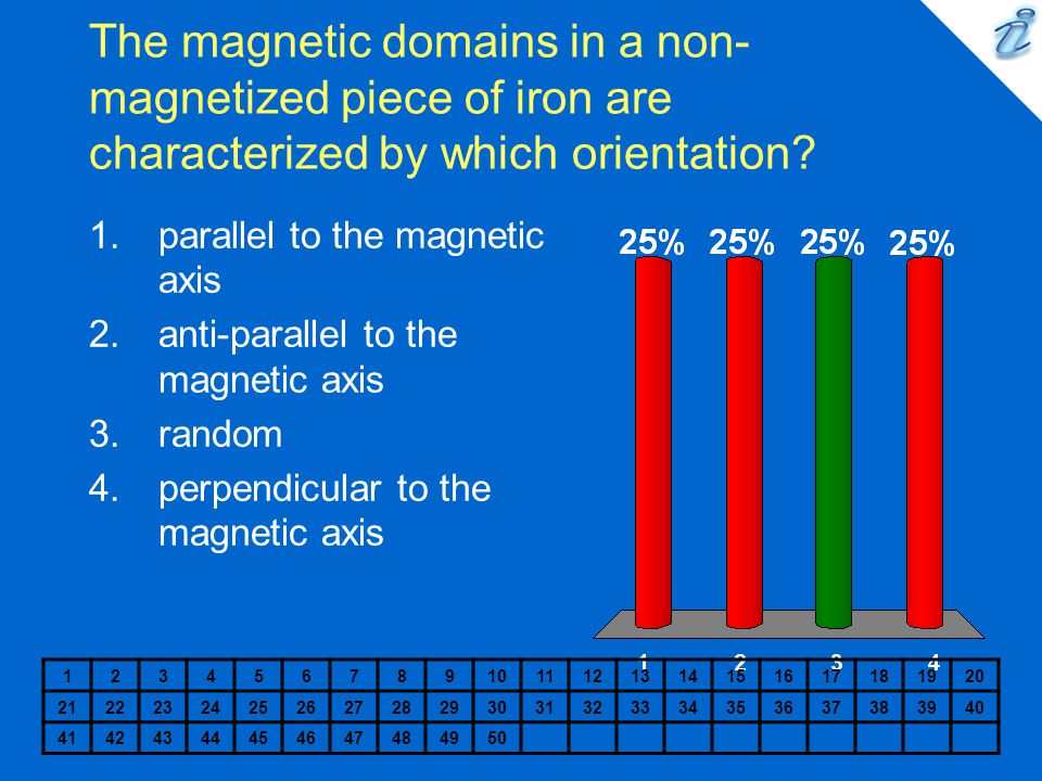 The magnetic domains in a non-magnetized piece of iron are characterized by which orientation
