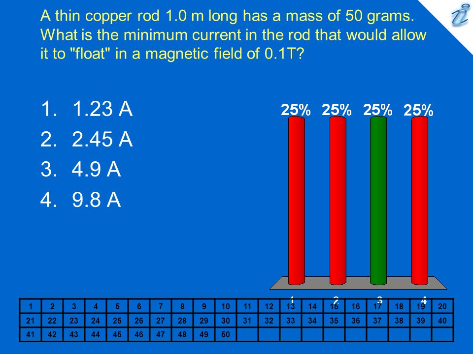 A thin copper rod 1. 0 m long has a mass of 50 grams