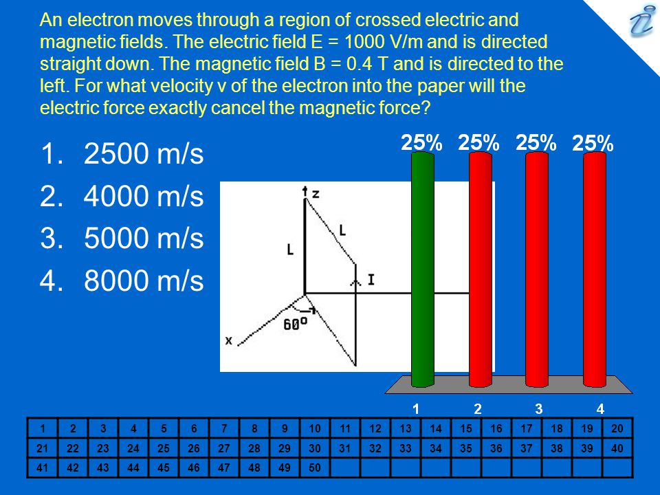 An electron moves through a region of crossed electric and magnetic fields. The electric field E = 1000 V/m and is directed straight down. The magnetic field B = 0.4 T and is directed to the left. For what velocity v of the electron into the paper will the electric force exactly cancel the magnetic force