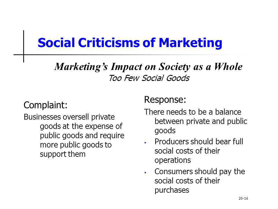 Social Criticisms of Marketing