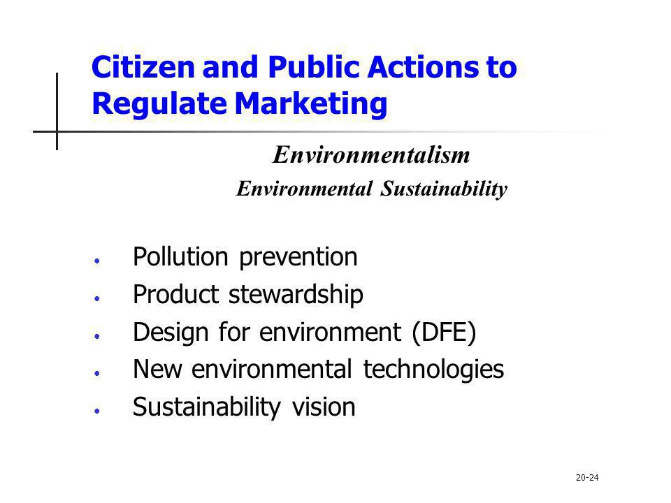 Citizen and Public Actions to Regulate Marketing