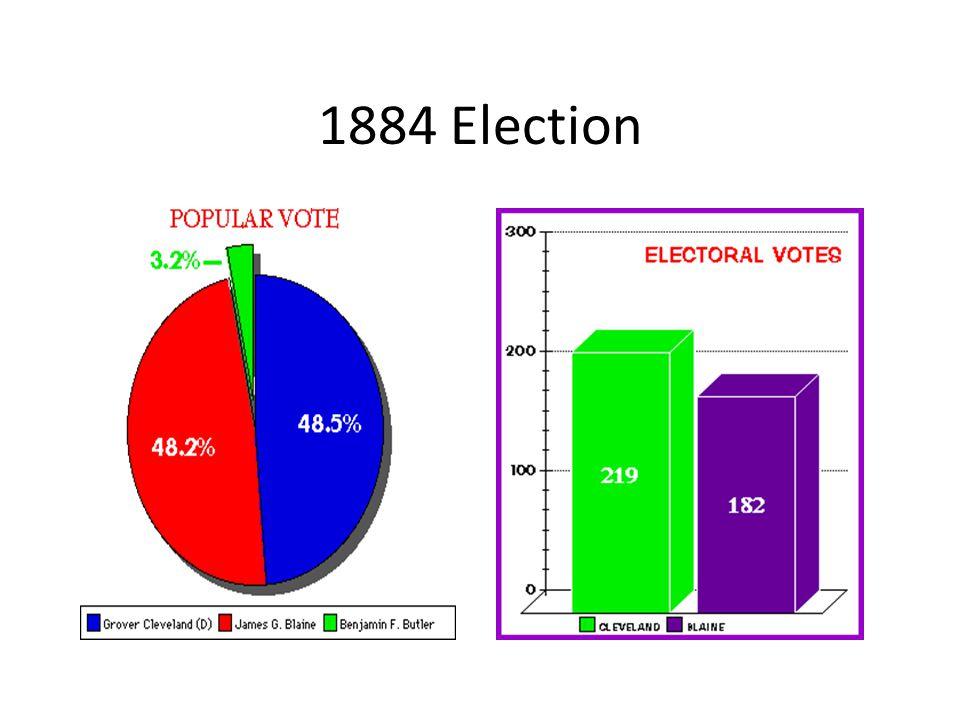 1884 Election