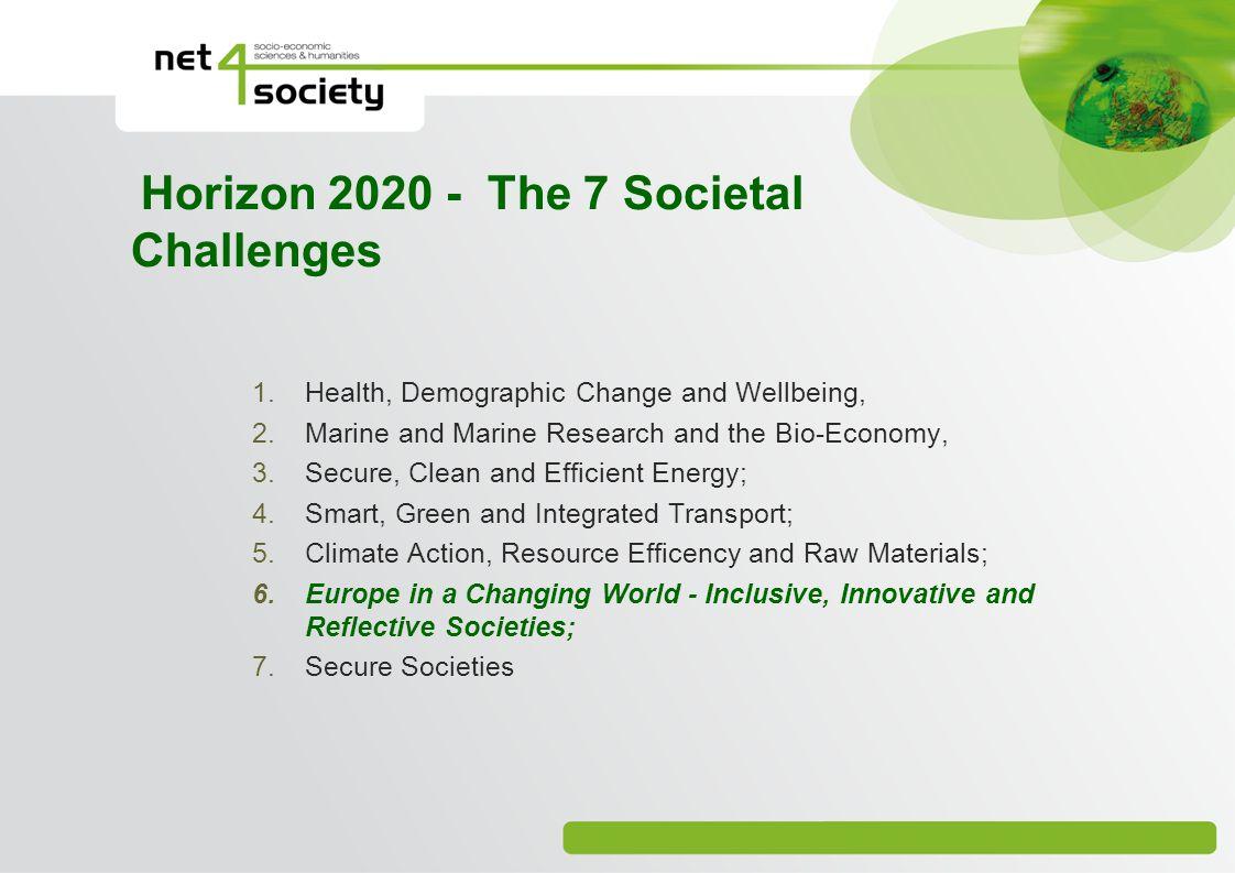 Horizon 2020 - The 7 Societal Challenges