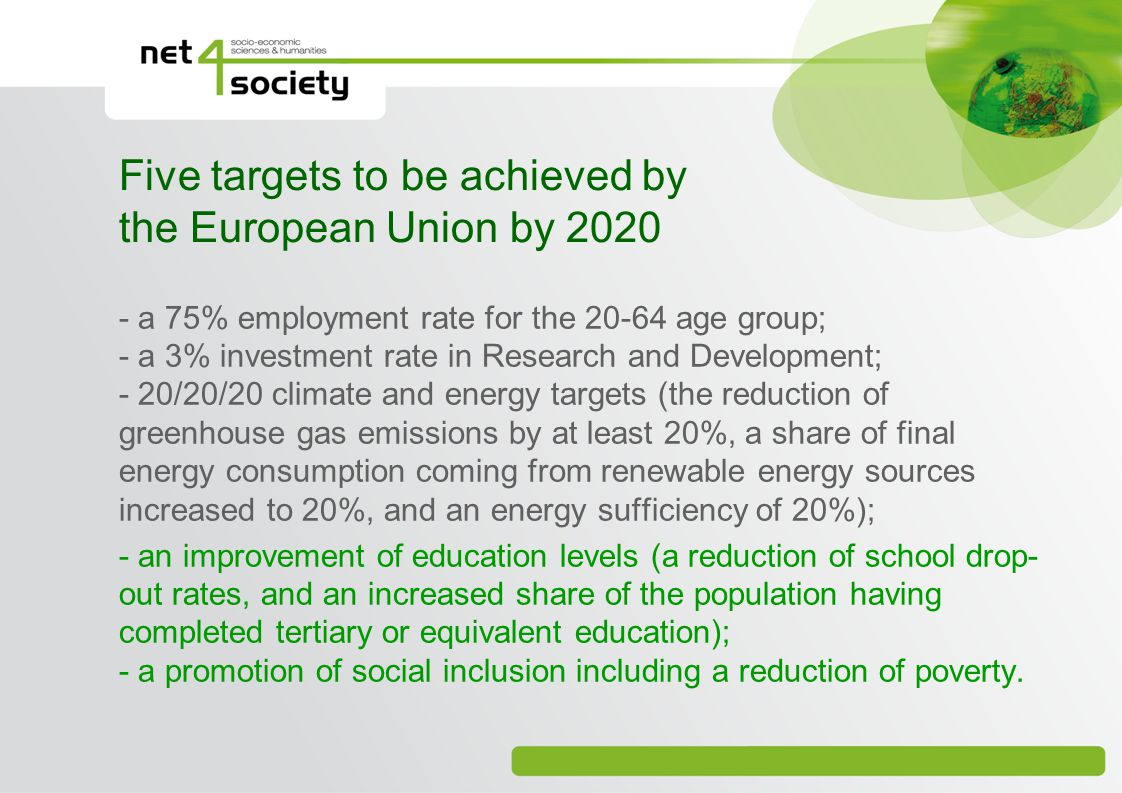 Five targets to be achieved by the European Union by 2020