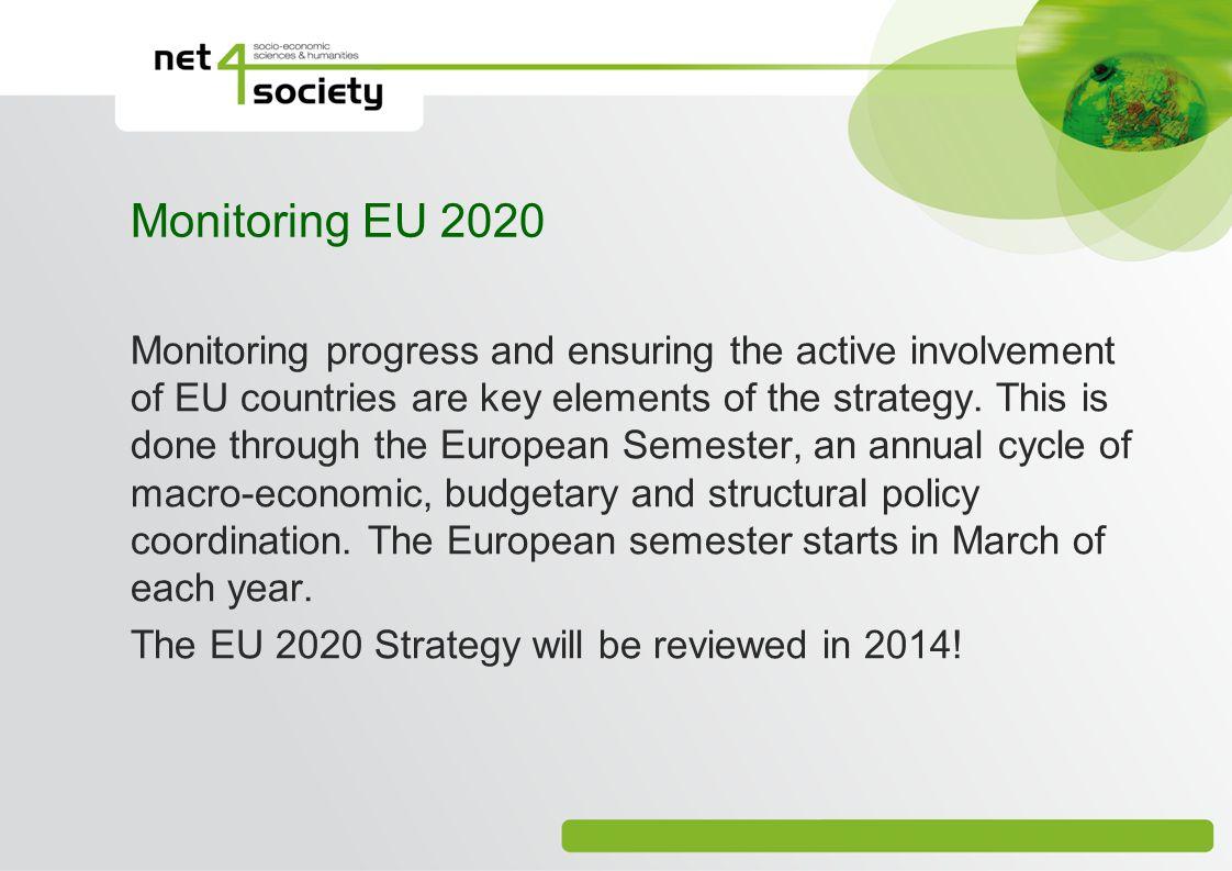 Monitoring EU 2020