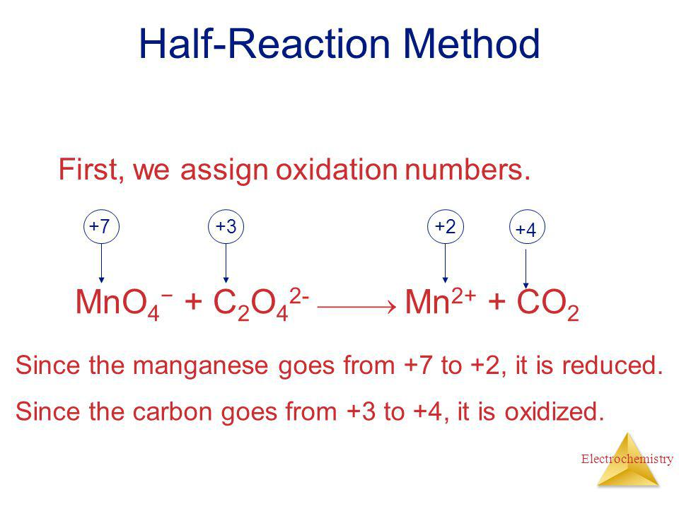Half-Reaction Method MnO4− + C2O42-  Mn2+ + CO2