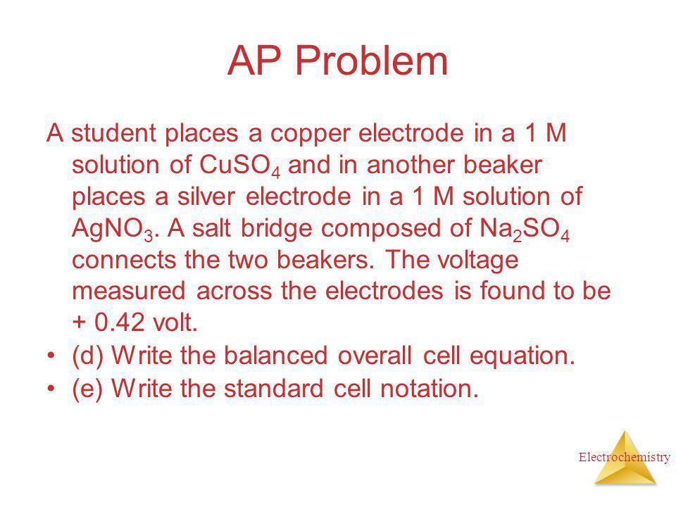 AP Problem