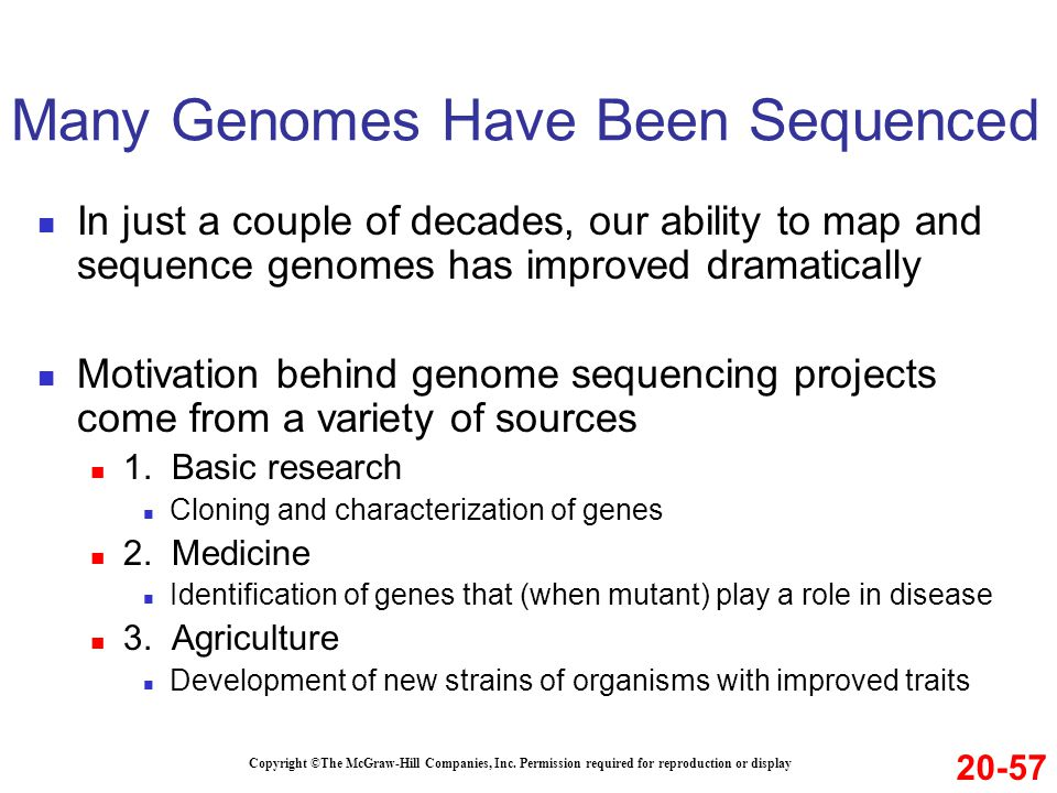 Many Genomes Have Been Sequenced