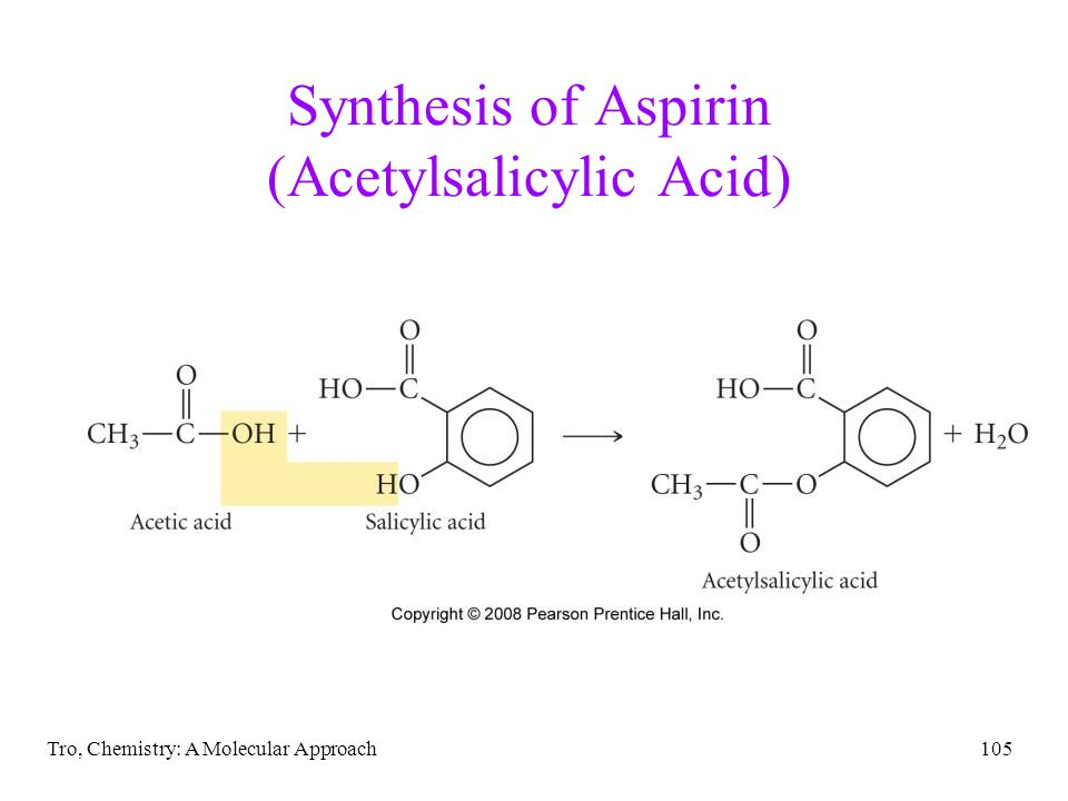 Synthesis of Aspirin (Acetylsalicylic Acid)