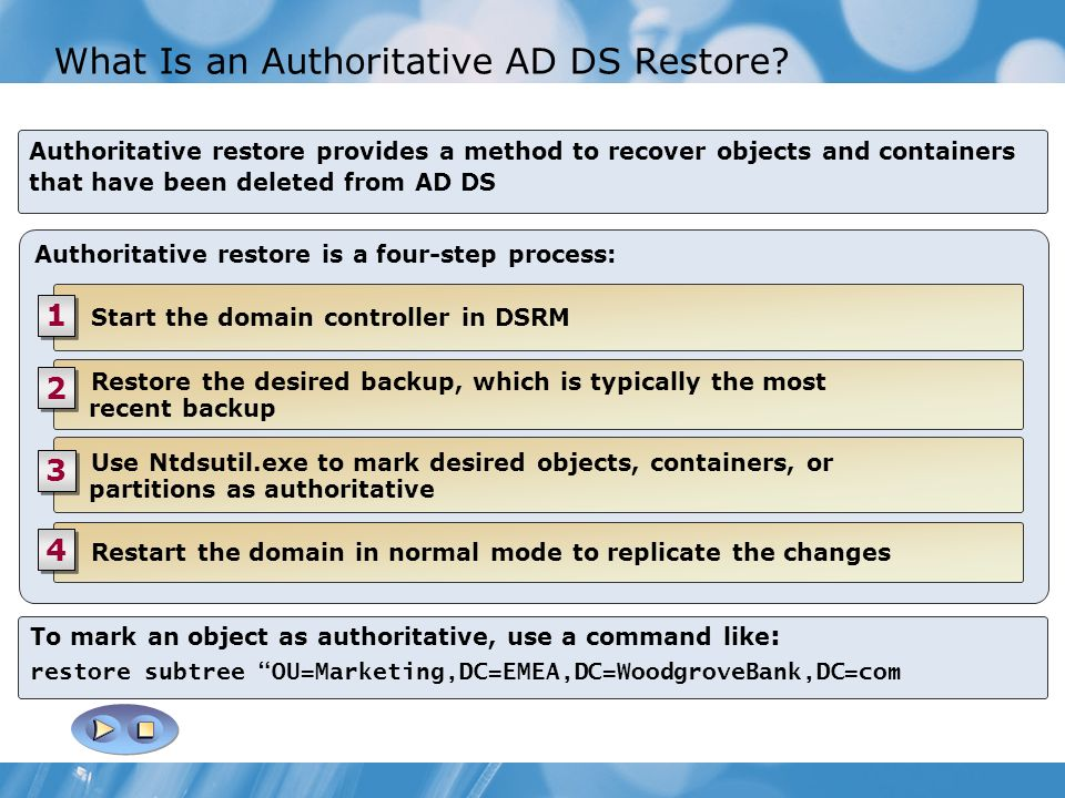 What Is an Authoritative AD DS Restore