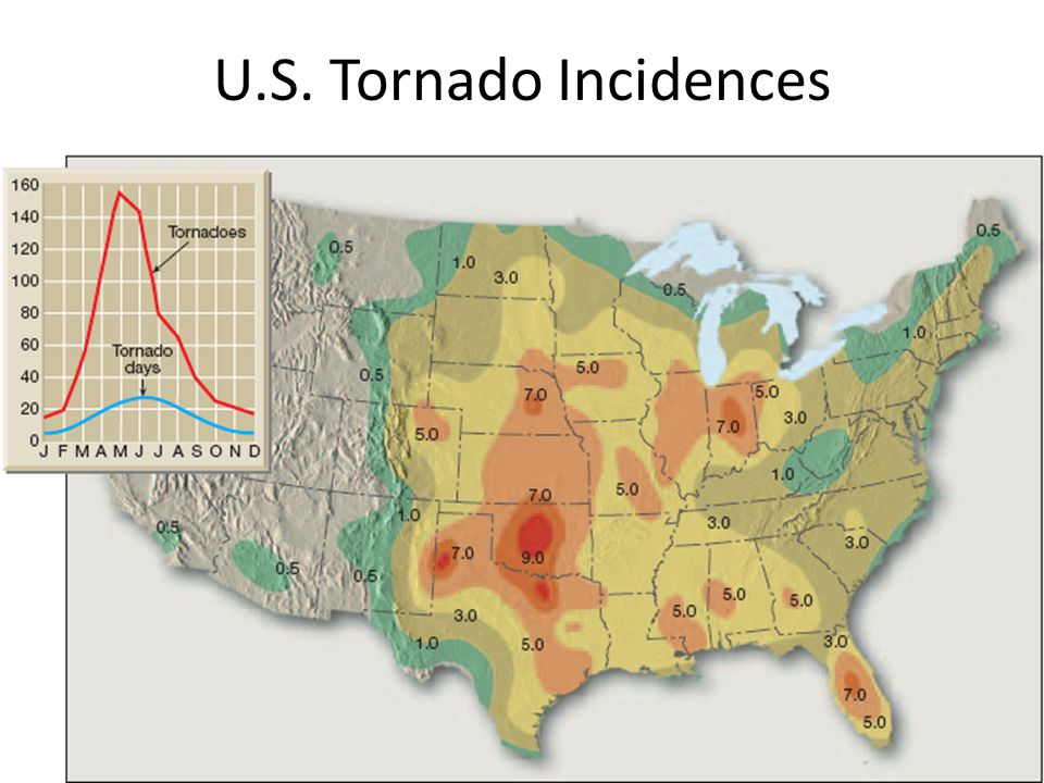 U.S. Tornado Incidences