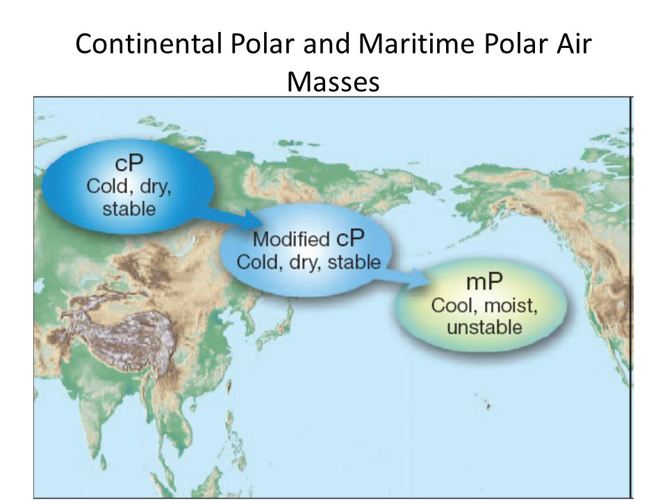 Continental Polar and Maritime Polar Air Masses