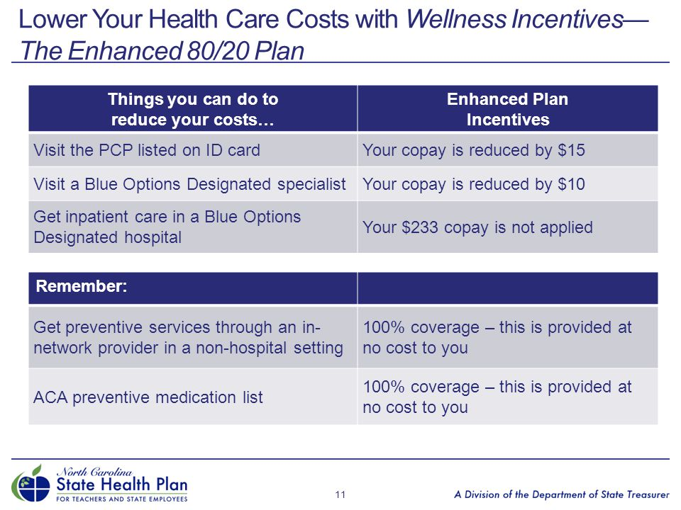 Lower Your Health Care Costs with Wellness Incentives—The Enhanced 80/20 Plan