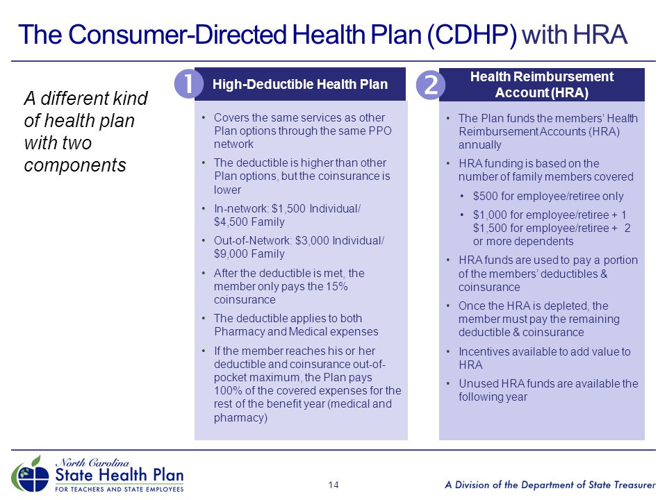 The Consumer-Directed Health Plan (CDHP) with HRA