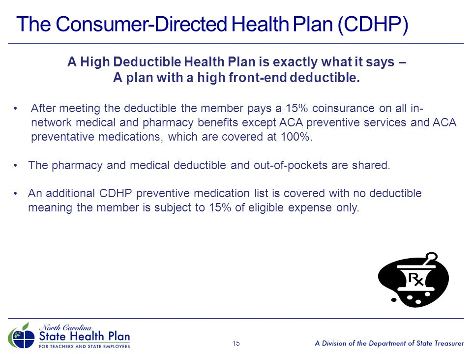 The Consumer-Directed Health Plan (CDHP)