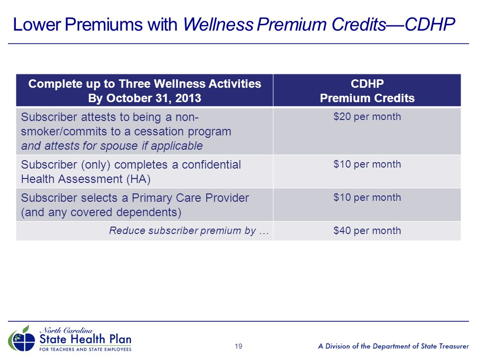 Lower Premiums with Wellness Premium Credits—CDHP