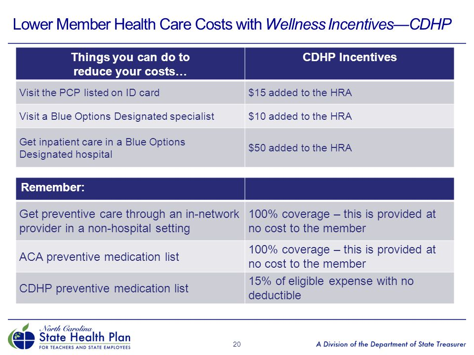 Lower Member Health Care Costs with Wellness Incentives—CDHP