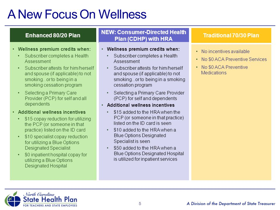 NEW: Consumer-Directed Health Plan (CDHP) with HRA