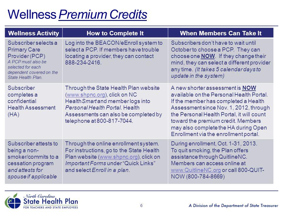 Wellness Premium Credits