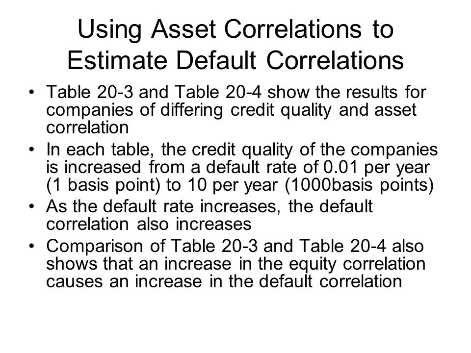 Using Asset Correlations to Estimate Default Correlations