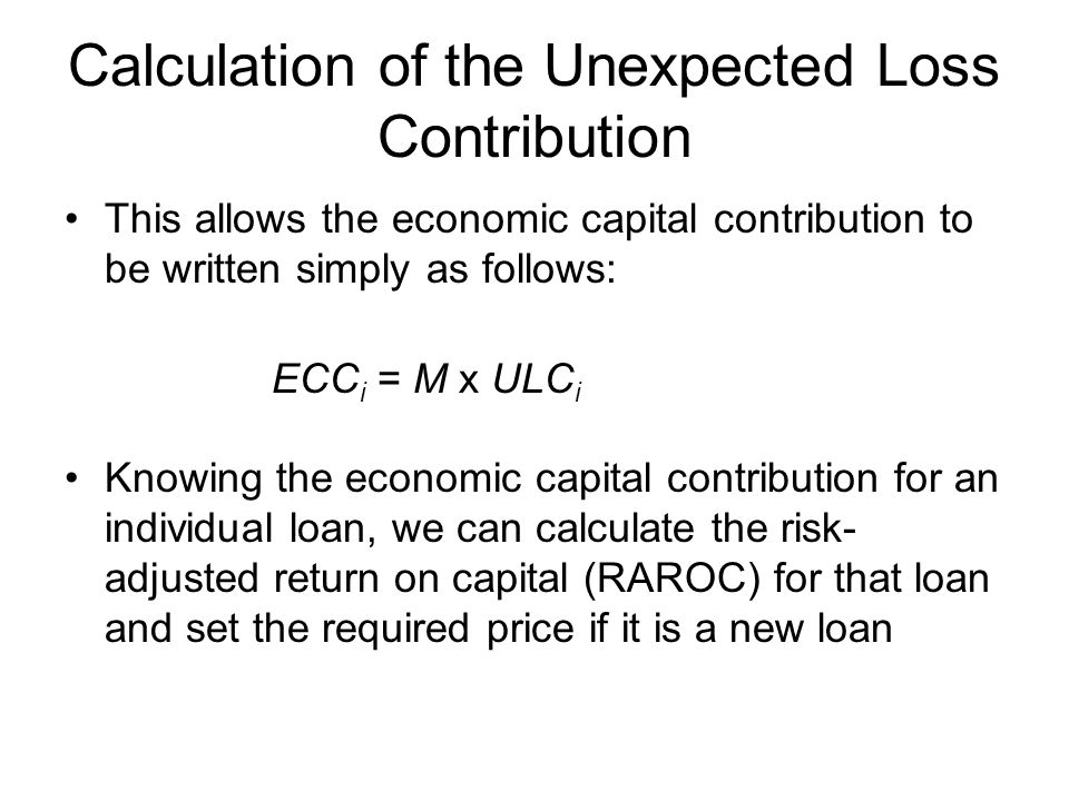 Calculation of the Unexpected Loss Contribution