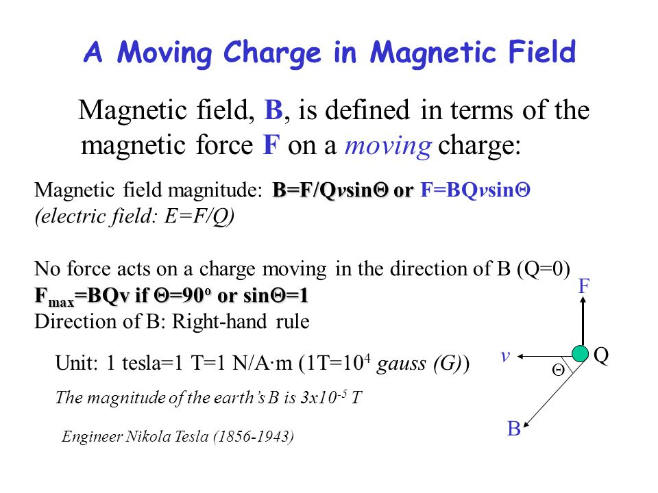 A Moving Charge in Magnetic Field
