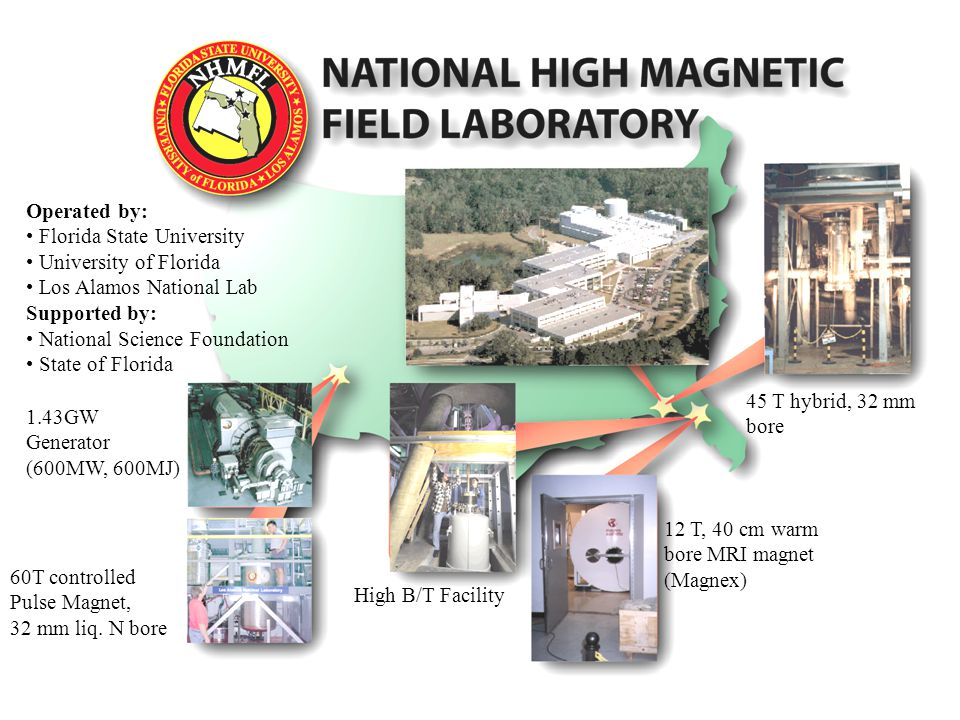 Operated by: Florida State University. University of Florida. Los Alamos National Lab. Supported by: