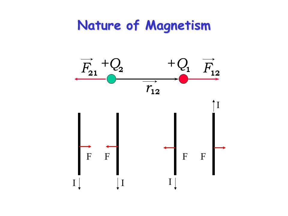 Nature of Magnetism 2 1 +Q F 12 21 r I F I F