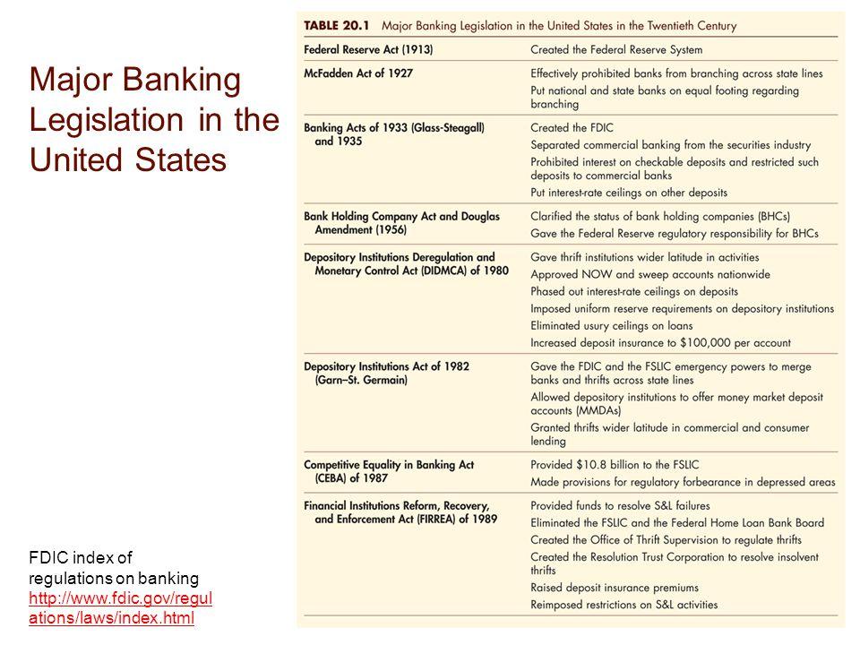 Major Banking Legislation in the United States