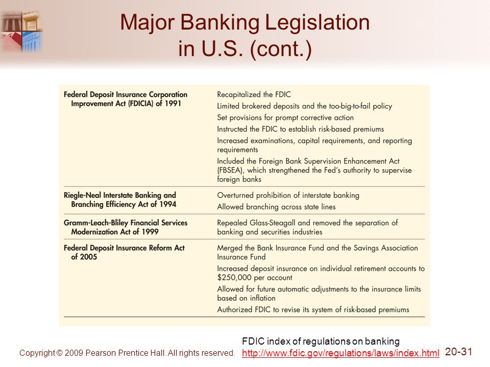 Major Banking Legislation in U.S. (cont.)