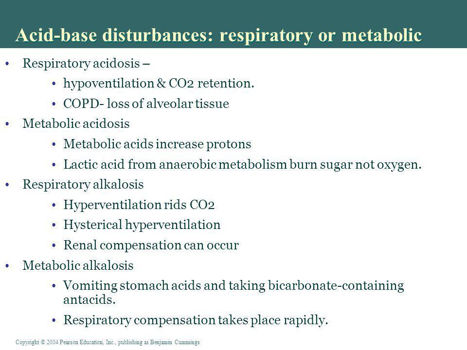 Acid-base disturbances: respiratory or metabolic