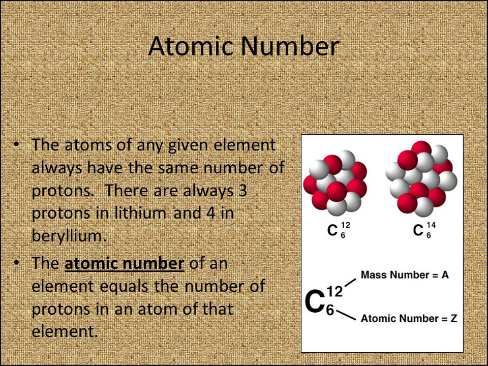 Atomic Number The atoms of any given element always have the same number of protons. There are always 3 protons in lithium and 4 in beryllium.